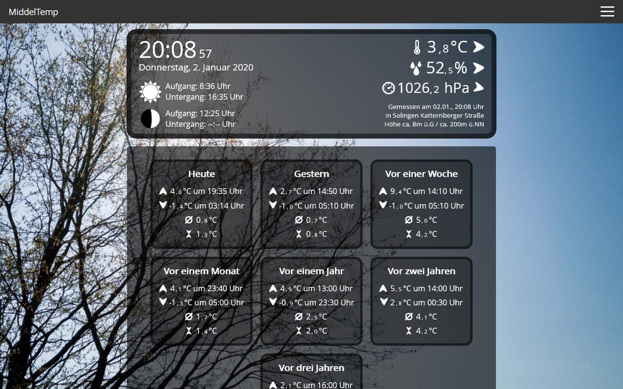 Webinterface erstrahlt in neuem Design - Vordergrundbild